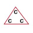 Haalbaarheidsonderzoek: 3C-model